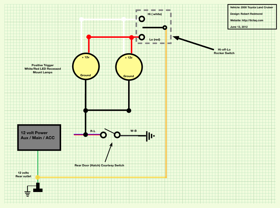 off road light wiring diagram relay solidfonts wiring diagram relay off road lights diagrams database
