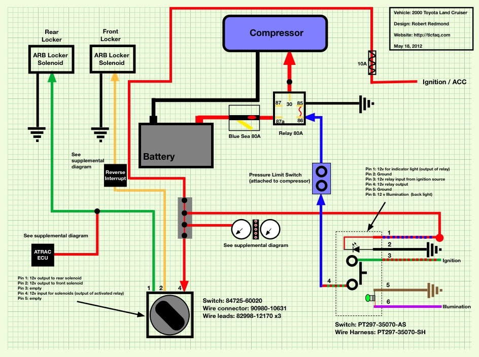 Differential Switch Integration 2 2 2 factory switch to control air lockers part 1 tlc faq arb onboard air compressor wiring diagram at mifinder.co