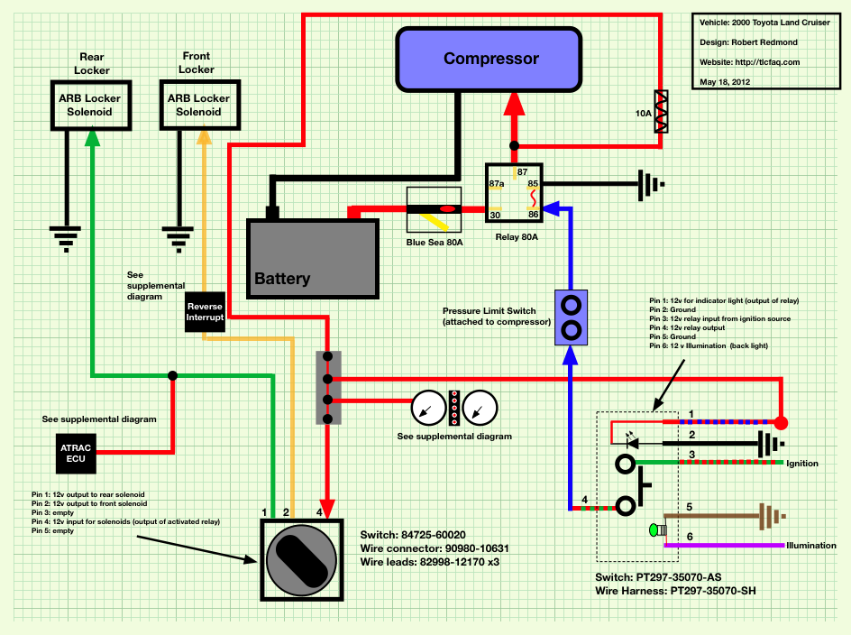 Factory Switch To Control Air Lockers  U2013 Part 2