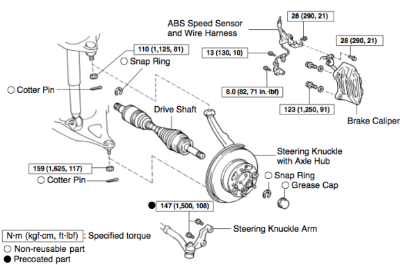dodge ram 1500 4 wheel drive diagram  dodge  free engine